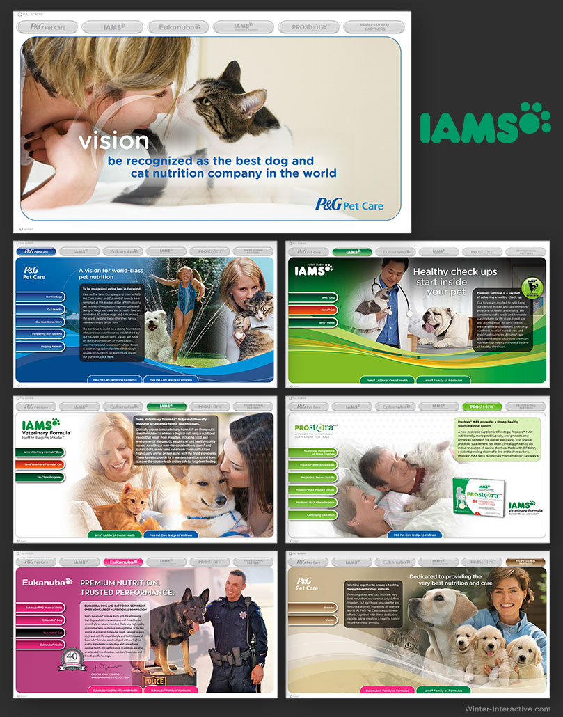 Iams interactive sales tool UX, UI design and development Winter Interactive Inc